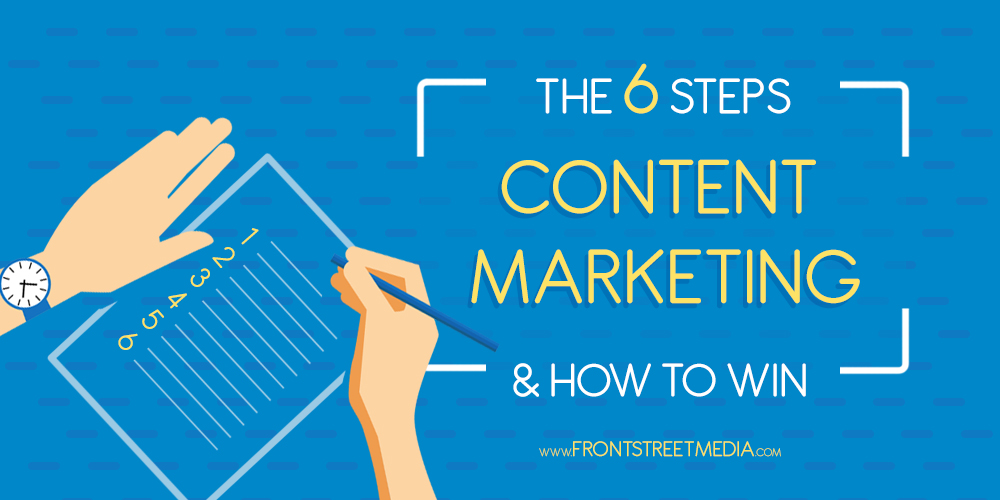 6 Steps To Content Marketing (Inbound Marketing)
