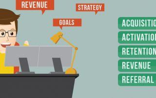Growth Hacking For SEO
