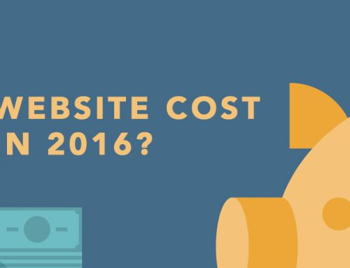 How Much Should you pay for a website?